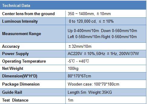 Manual Headlight Tester.jpg